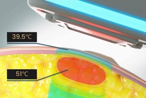 How EON Works - EON. Smarter Body Contouring - Dr. Kaveh Karandish - Dr. K MedSpa - PCH MedSpa - Corona Del Mar, California